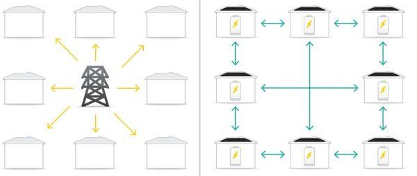 batteries le patron de tesla veut changer le monde. Black Bedroom Furniture Sets. Home Design Ideas